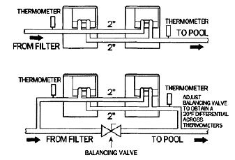 Multiple Heater System